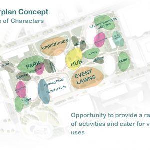 Typy aktivít a priestorov. Zdroj: Townshend Landscape Architects