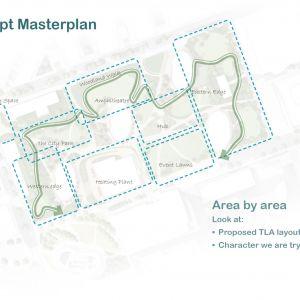 Členenie parku na charakterové oblasti. Zdroj: Townshend Landscape Architects