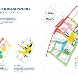 Typy verejných priestorov. Zdroj: Corwin