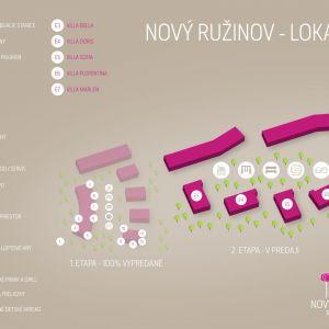 Mapa vybavenosti. Zdroj: CZ Slovakia