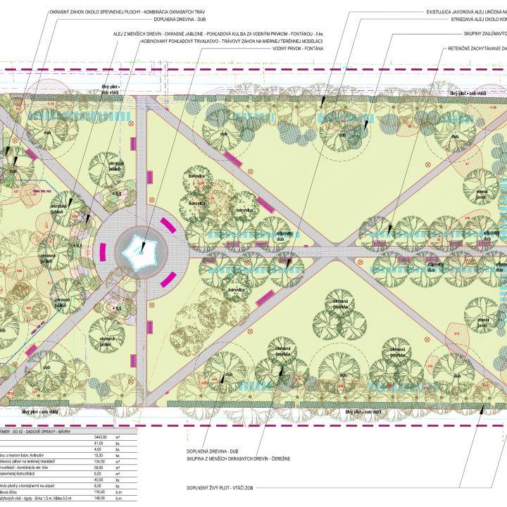 Ľudové námestie - rekonštrukcia